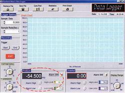 Fark Basınç Ölçüm Cihazı PCE-P15 / 30 / 50 için olan yazılım
