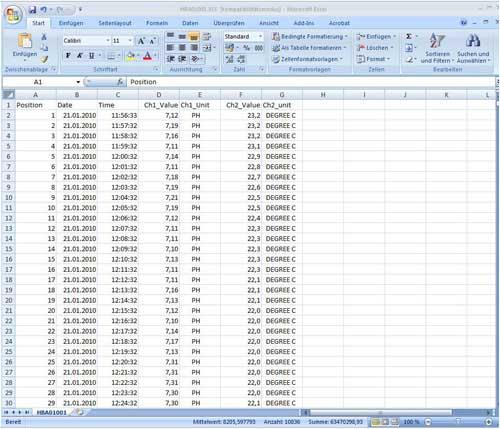 Gıda Ölçüm Cihazı PCE-228M: Kaydedilen Ölçüm Değerleri .xls Formatı olarak SD-Hafıza Kartına yüklenir ve standart Excel-Programı ile açılıp üzerinde çalışabilir