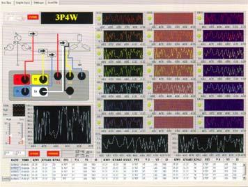 3-Fazlı Güç Ölçer PCE-360 için yazılım